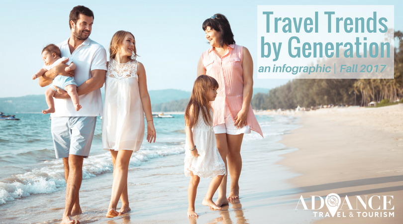 TRAVEL TRENDS BY GENERATION